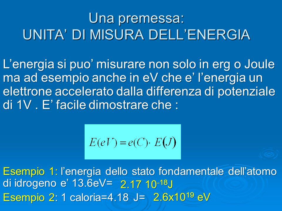 Una premessa: UNITA' DI MISURA DELL'ENERGIA L'energia si puo' misurare non solo in erg o Joule ma ad esempio anche in eV che e' l'energia un elettrone
