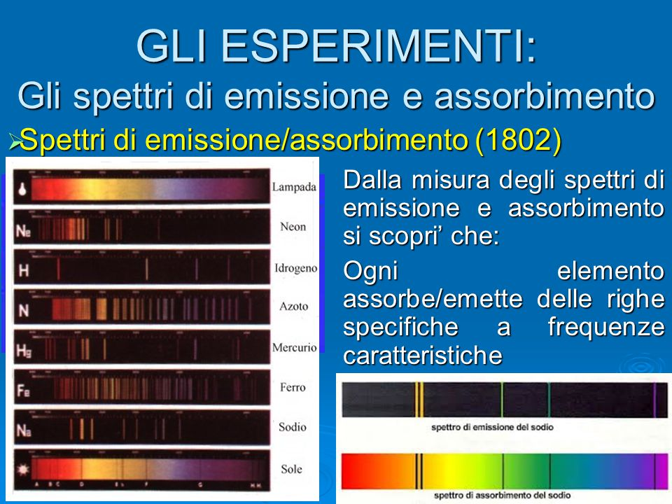 GLI ESPERIMENTI: Gli spettri di emissione e assorbimento  Spettri di emissione/assorbimento (1802) Dalla misura degli spettri di emissione e assorbim