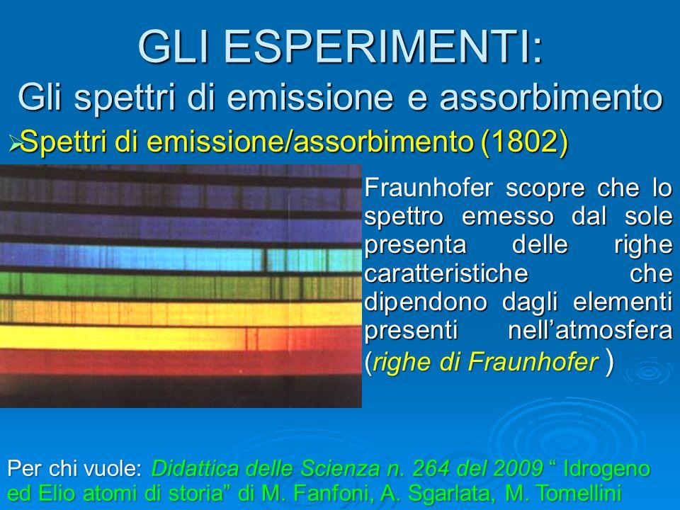 GLI ESPERIMENTI: Gli spettri di emissione e assorbimento  Spettri di emissione/assorbimento (1802) Fraunhofer scopre che lo spettro emesso dal sole p
