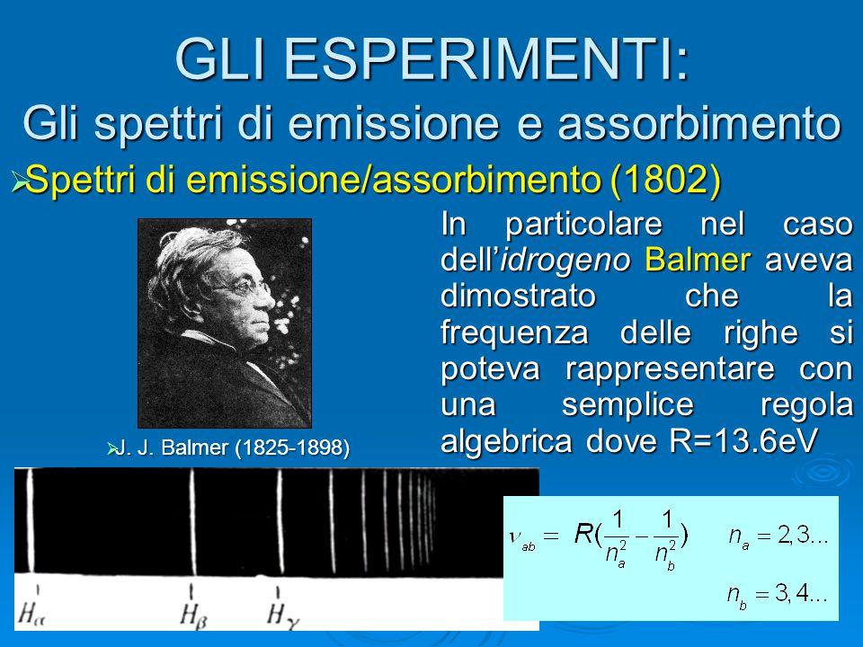 GLI ESPERIMENTI: Gli spettri di emissione e assorbimento  Spettri di emissione/assorbimento (1802) In particolare nel caso dell'idrogeno Balmer aveva