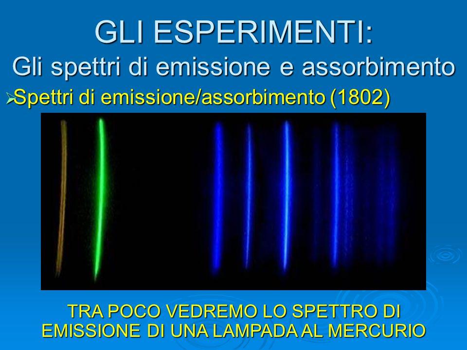 GLI ESPERIMENTI: Gli spettri di emissione e assorbimento  Spettri di emissione/assorbimento (1802) TRA POCO VEDREMO LO SPETTRO DI EMISSIONE DI UNA LA