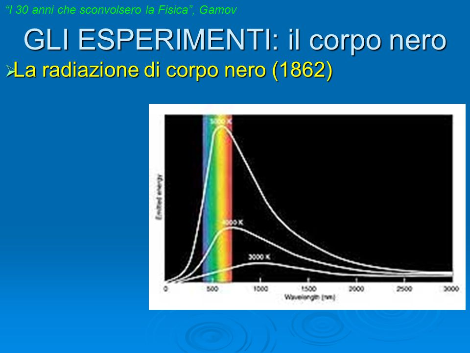 """GLI ESPERIMENTI: il corpo nero  La radiazione di corpo nero (1862) """"I 30 anni che sconvolsero la Fisica"""", Gamov"""