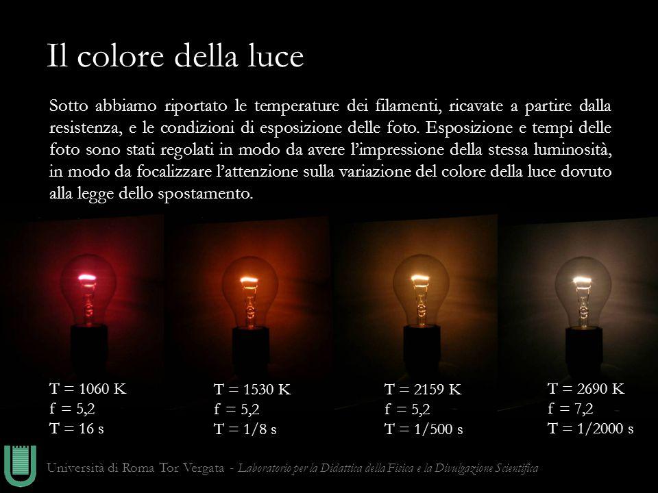 T = 1060 K f = 5,2 T = 16 s T = 1530 K f = 5,2 T = 1/8 s T = 2159 K f = 5,2 T = 1/500 s T = 2690 K f = 7,2 T = 1/2000 s Il colore della luce Sotto abb