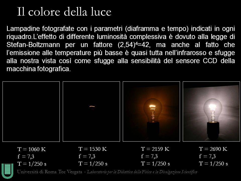 Il colore della luce Lampadine fotografate con i parametri (diaframma e tempo) indicati in ogni riquadro.L'effetto di differente luminosità complessiv