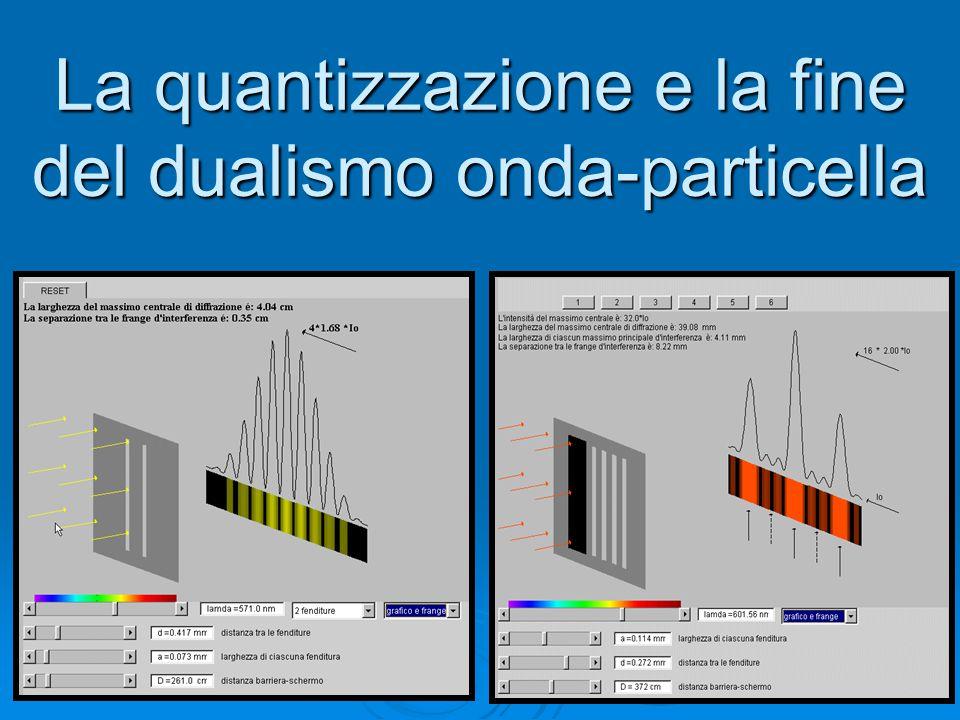 La quantizzazione e la fine del dualismo onda-particella  Effetto Compton  Diffrazione da elettroni