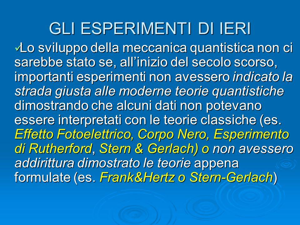 GLI ESPERIMENTI DI IERI Lo sviluppo della meccanica quantistica non ci sarebbe stato se, all'inizio del secolo scorso, importanti esperimenti non aves
