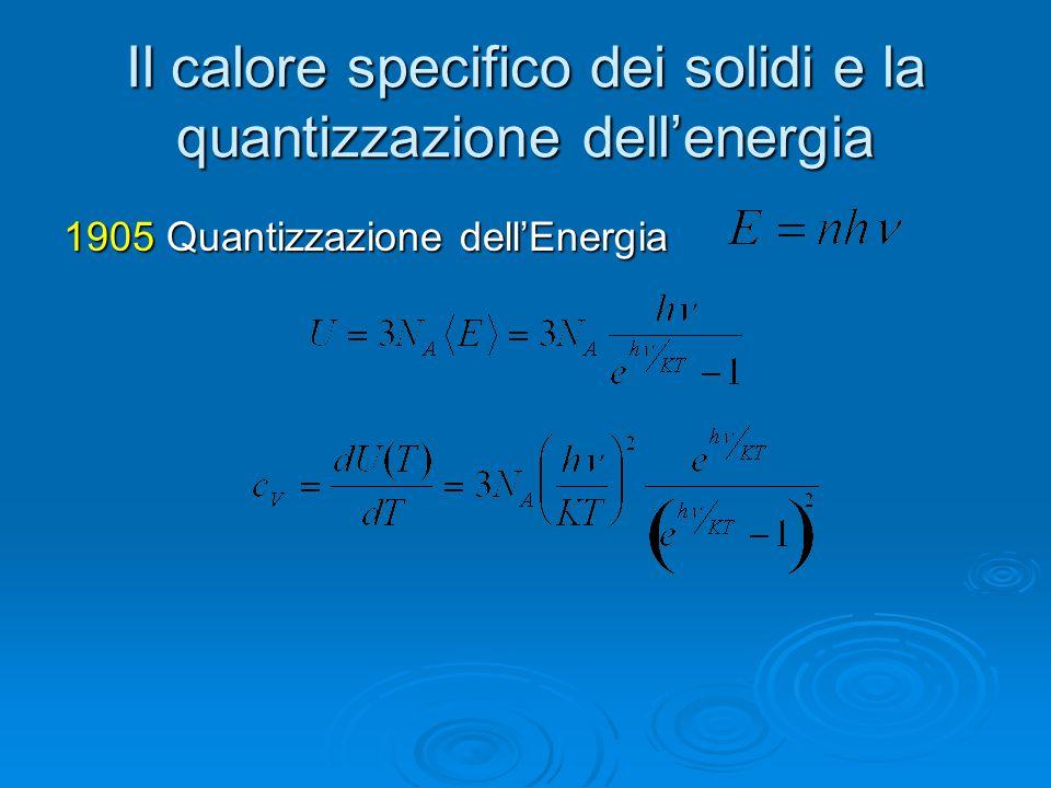 Il calore specifico dei solidi e la quantizzazione dell'energia 1905 Quantizzazione dell'Energia
