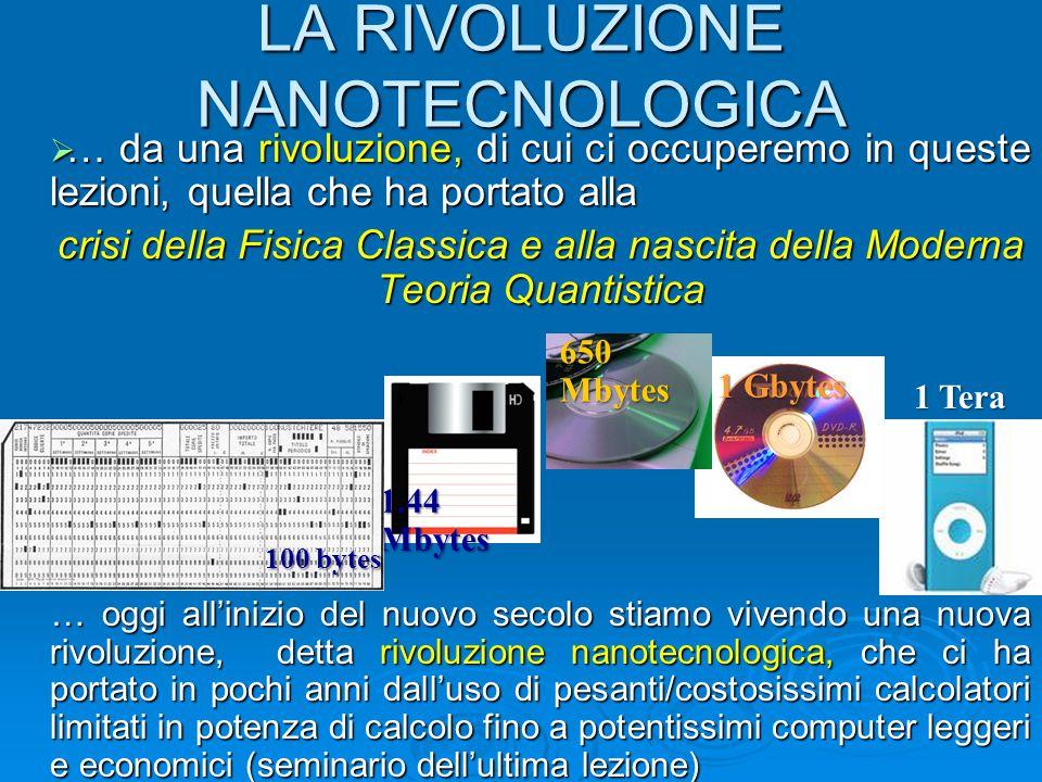LA RIVOLUZIONE NANOTECNOLOGICA  … da una rivoluzione, di cui ci occuperemo in queste lezioni, quella che ha portato alla crisi della Fisica Classica
