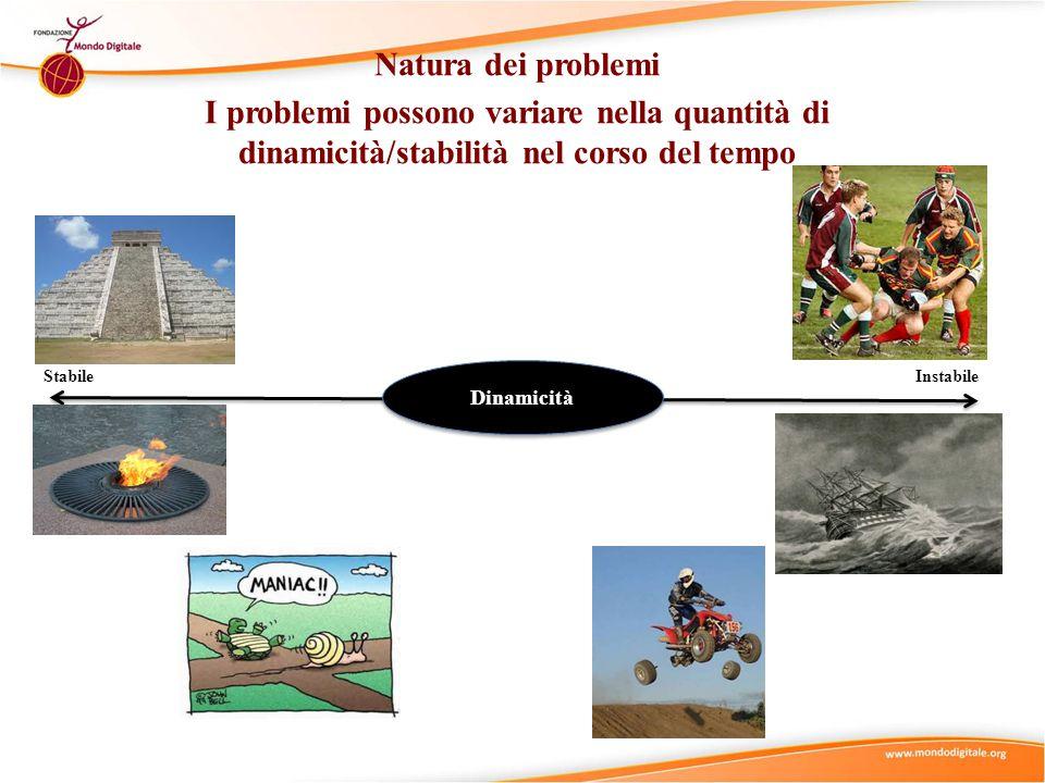 Natura dei problemi I problemi possono variare nella quantità di dinamicità/stabilità nel corso del tempo StabileInstabile Dinamicità