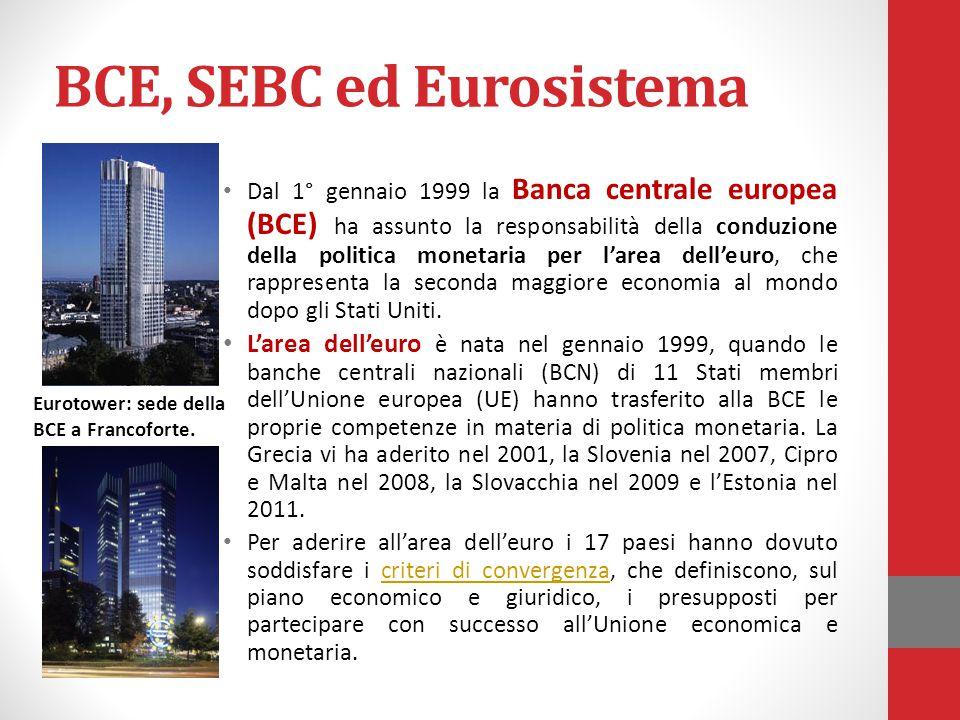 BCE, SEBC ed Eurosistema Dal 1° gennaio 1999 la Banca centrale europea (BCE) ha assunto la responsabilità della conduzione della politica monetaria pe