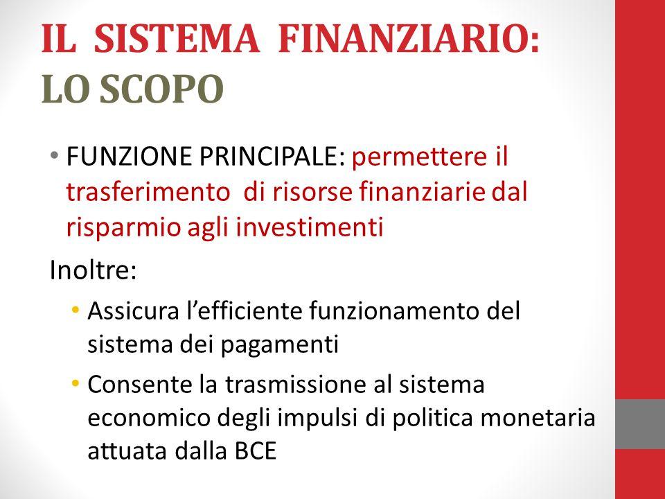 IL SISTEMA FINANZIARIO: LO SCOPO FUNZIONE PRINCIPALE: permettere il trasferimento di risorse finanziarie dal risparmio agli investimenti Inoltre: Assi