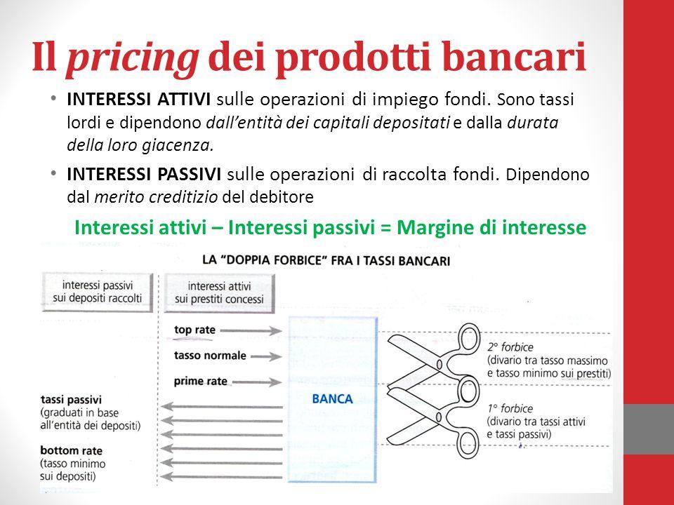 Il pricing dei prodotti bancari INTERESSI ATTIVI sulle operazioni di impiego fondi. Sono tassi lordi e dipendono dall'entità dei capitali depositati e