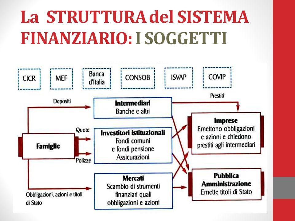 BCE, SEBC ed Eurosistema Il Sistema europeo di banche centrali Il SEBC comprende la BCE e le banche centrali nazionali di tutti gli Stati membri dell'UE indipendentemente dal fatto che abbiano adottato l'euro.