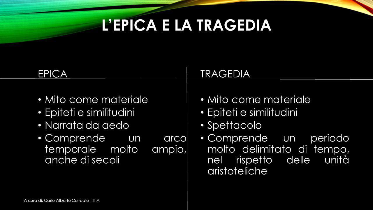 L'EPICA E LA TRAGEDIA EPICA Mito come materiale Epiteti e similitudini Narrata da aedo Comprende un arco temporale molto ampio, anche di secoli TRAGED