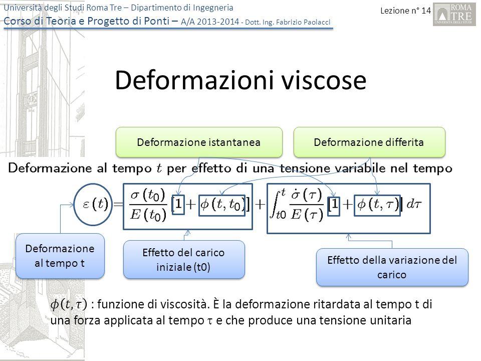 Lezione n° 14 Università degli Studi Roma Tre – Dipartimento di Ingegneria Corso di Teoria e Progetto di Ponti – A/A 2013-2014 - Dott.
