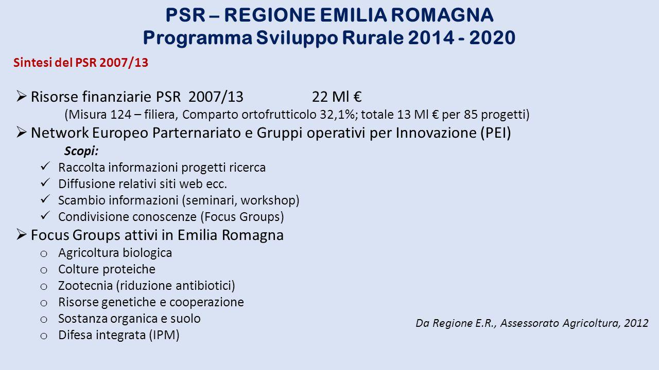 PSR – REGIONE EMILIA ROMAGNA Programma Sviluppo Rurale 2014 - 2020  Risorse finanziarie PSR 2007/1322 Ml € (Misura 124 – filiera, Comparto ortofrutti