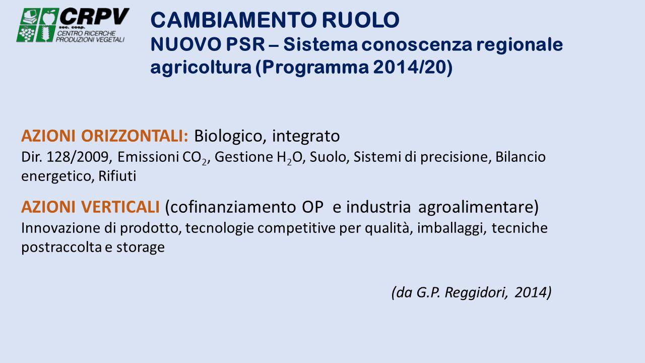 CAMBIAMENTO RUOLO NUOVO PSR – Sistema conoscenza regionale agricoltura (Programma 2014/20) (da G.P. Reggidori, 2014) AZIONI ORIZZONTALI: Biologico, in