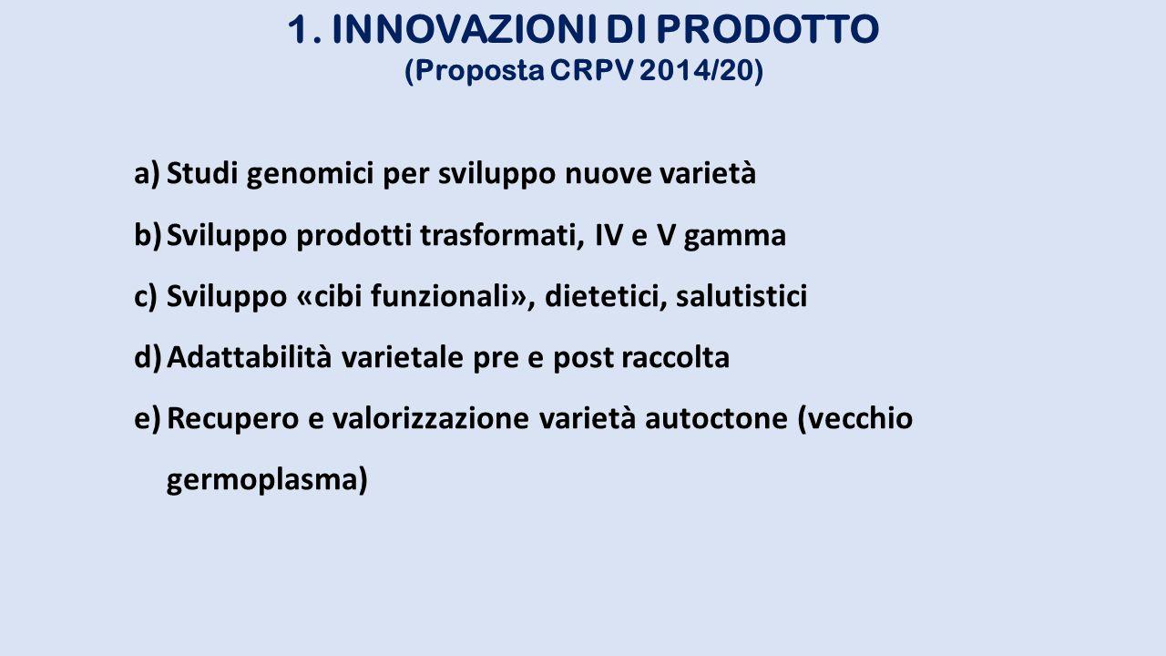 1. INNOVAZIONI DI PRODOTTO (Proposta CRPV 2014/20) a)Studi genomici per sviluppo nuove varietà b)Sviluppo prodotti trasformati, IV e V gamma c)Svilupp