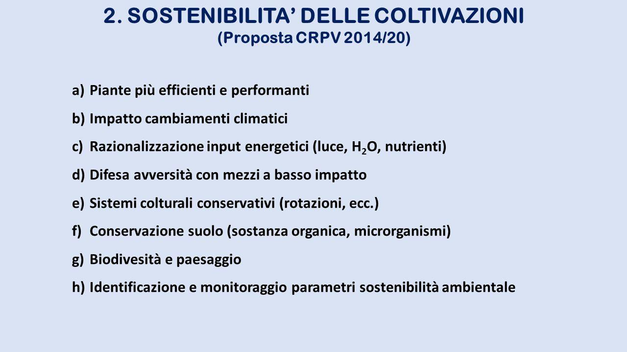 2. SOSTENIBILITA' DELLE COLTIVAZIONI (Proposta CRPV 2014/20) a)Piante più efficienti e performanti b)Impatto cambiamenti climatici c)Razionalizzazione