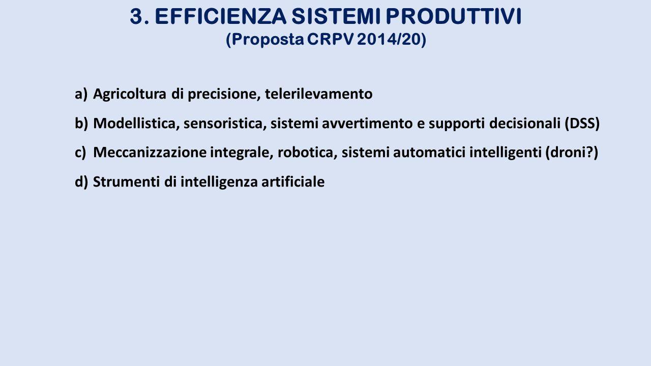 3. EFFICIENZA SISTEMI PRODUTTIVI (Proposta CRPV 2014/20) a)Agricoltura di precisione, telerilevamento b)Modellistica, sensoristica, sistemi avvertimen