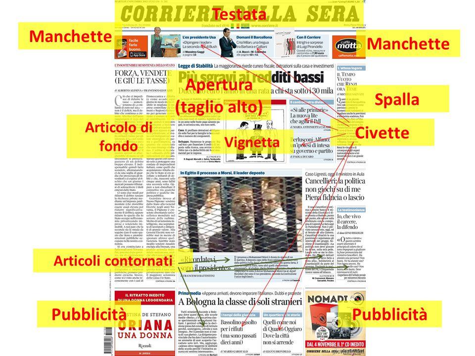 Testata Manchette Articolo di fondo Apertura (taglio alto) Spalla Civette Articoli contornati Vignetta Pubblicità