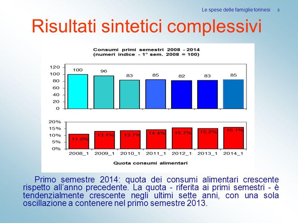 Risultati sintetici complessivi Primo semestre 2014: quota dei consumi alimentari crescente rispetto all'anno precedente.