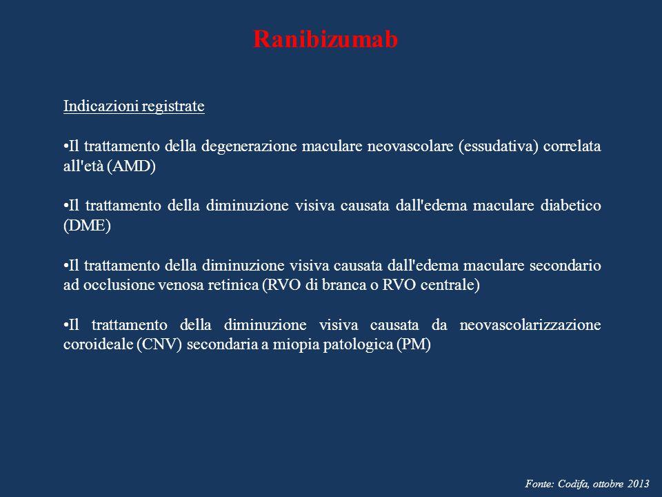 Ranibizumab Indicazioni registrate Il trattamento della degenerazione maculare neovascolare (essudativa) correlata all'età (AMD) Il trattamento della