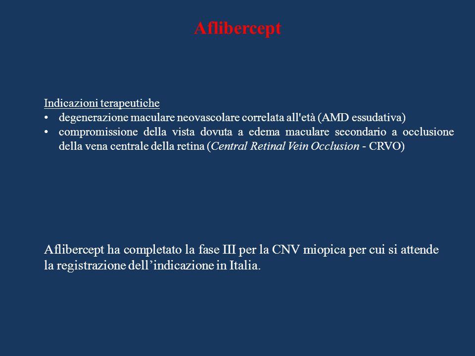 Aflibercept Indicazioni terapeutiche degenerazione maculare neovascolare correlata all'età (AMD essudativa) compromissione della vista dovuta a edema