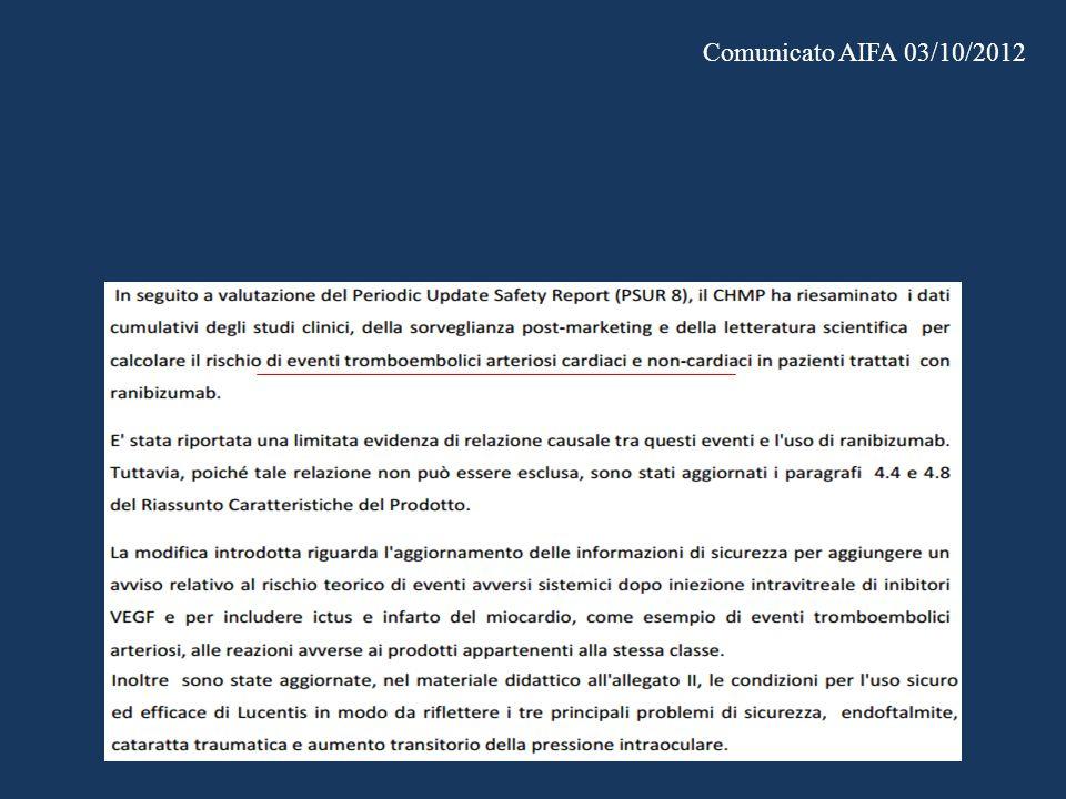 Comunicato AIFA 03/10/2012