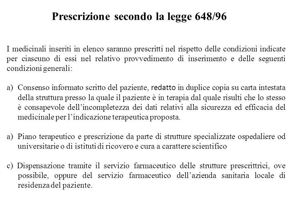 I medicinali inseriti in elenco saranno prescritti nel rispetto delle condizioni indicate per ciascuno di essi nel relativo provvedimento di inserimen