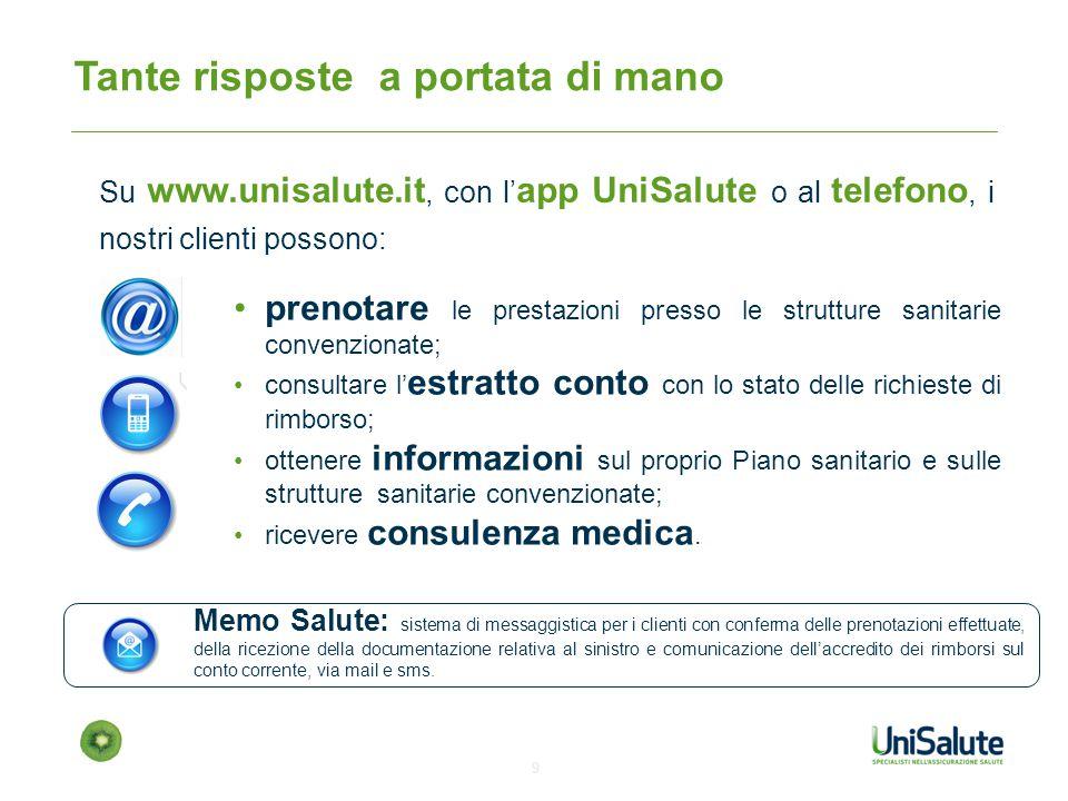 quindi 20 Da settembre 2013 è partito il progetto di implementazione del processo CORE di UniSalute con una veste grafica rinnovata Pubblicata tra il 20 e il 21 febbraio 2014