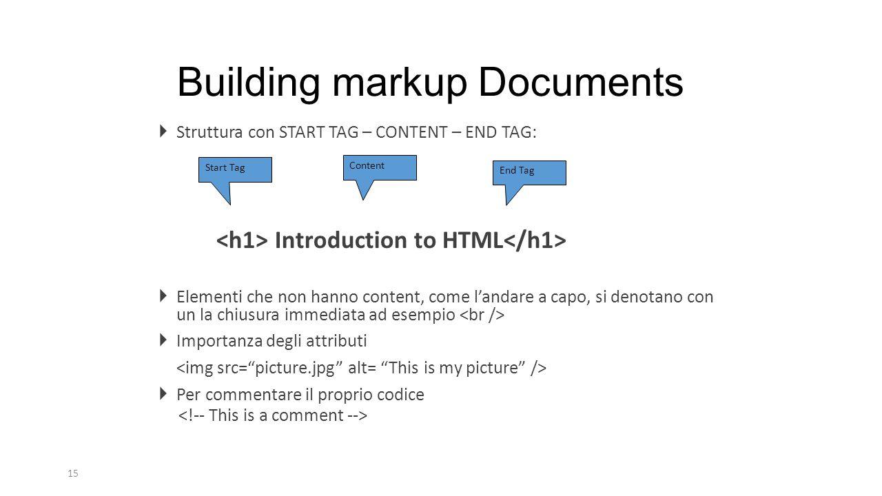  Struttura con START TAG – CONTENT – END TAG: Introduction to HTML  Elementi che non hanno content, come l'andare a capo, si denotano con un la chiusura immediata ad esempio  Importanza degli attributi  Per commentare il proprio codice 15 Building markup Documents Start Tag Content End Tag