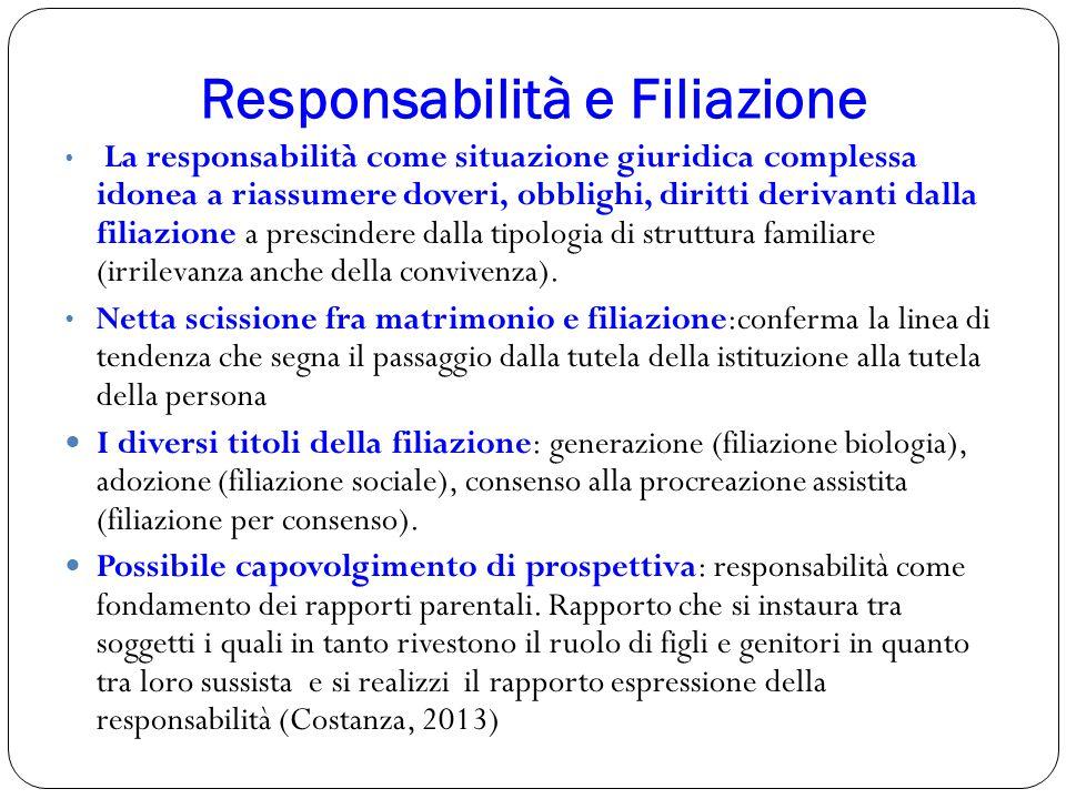 Responsabilità e Filiazione La responsabilità come situazione giuridica complessa idonea a riassumere doveri, obblighi, diritti derivanti dalla filiaz
