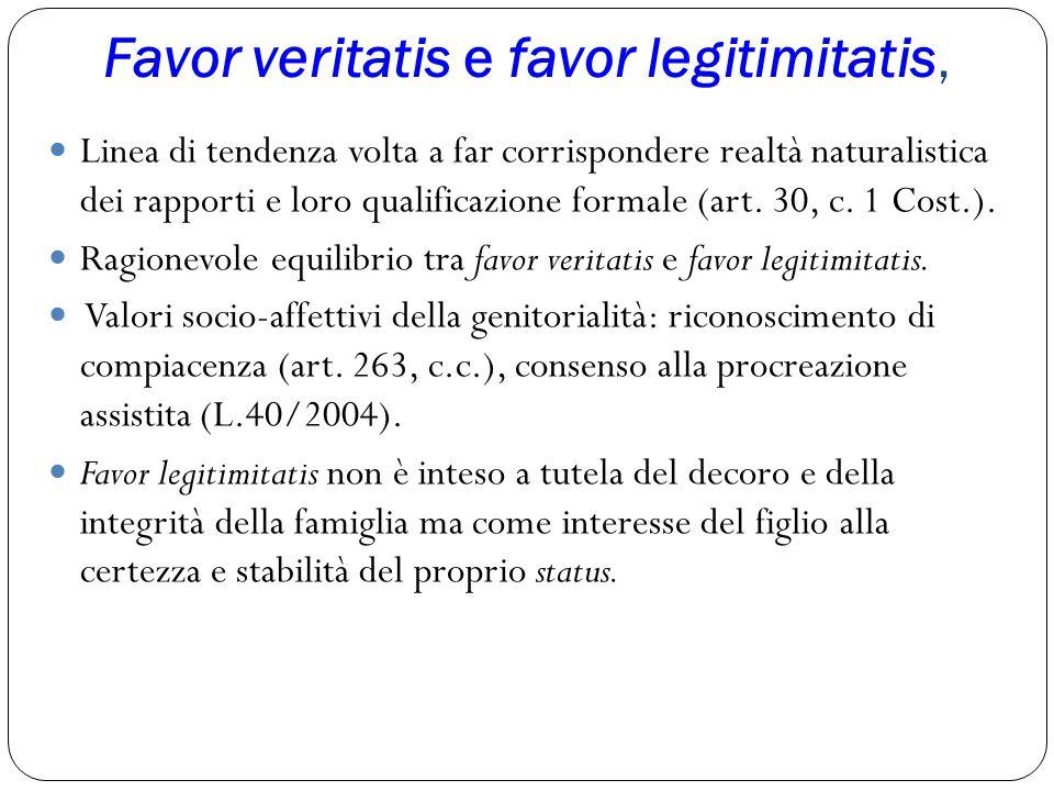Favor veritatis e favor legitimitatis, Linea di tendenza volta a far corrispondere realtà naturalistica dei rapporti e loro qualificazione formale (ar