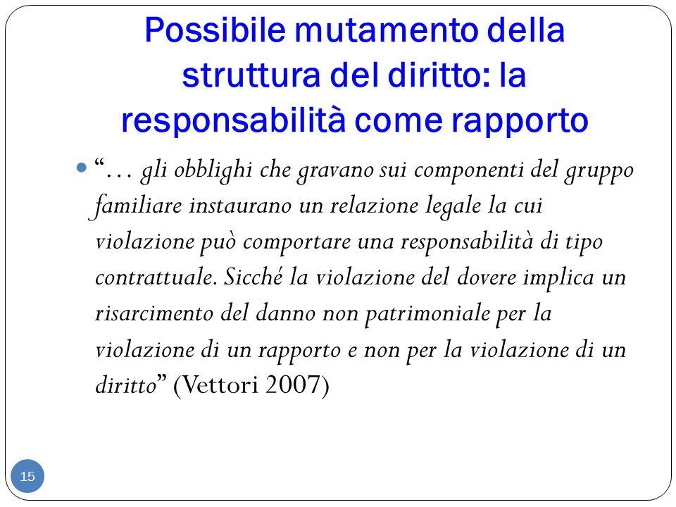 """Possibile mutamento della struttura del diritto: la responsabilità come rapporto 15 """"… gli obblighi che gravano sui componenti del gruppo familiare in"""