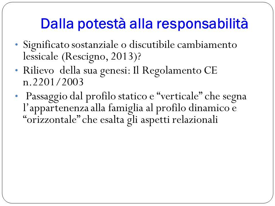 Dalla potestà alla responsabilità Significato sostanziale o discutibile cambiamento lessicale (Rescigno, 2013)? Rilievo della sua genesi: Il Regolamen