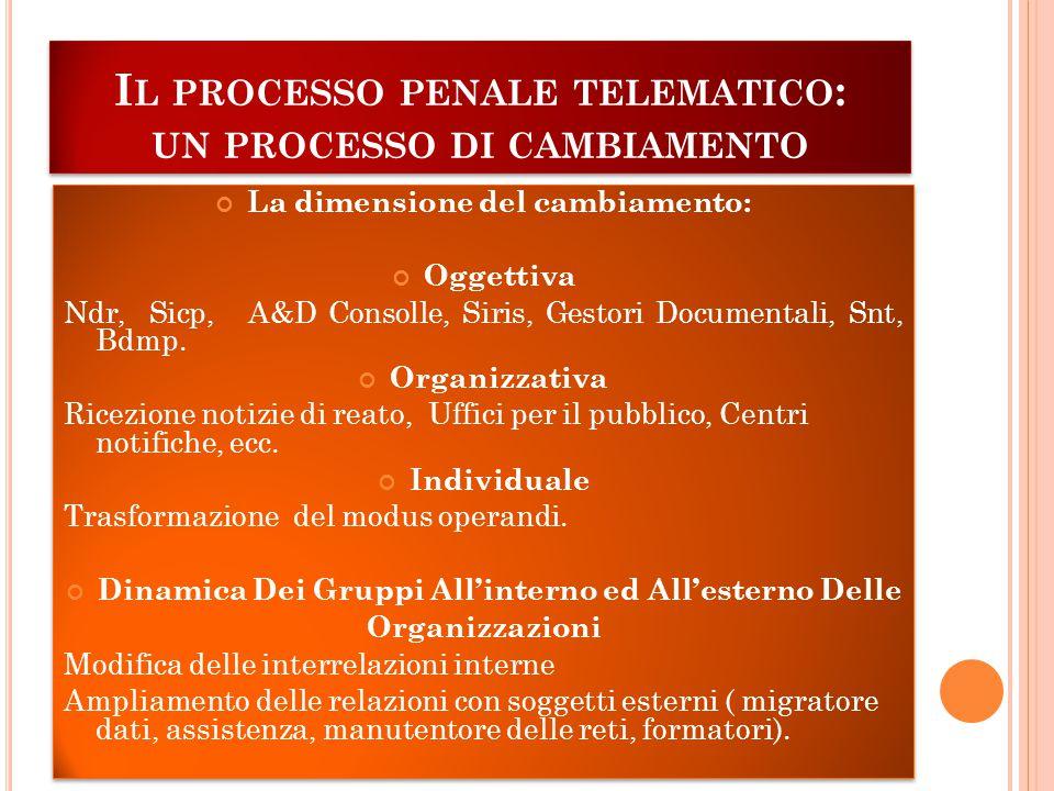 I L PROCESSO PENALE TELEMATICO : UN PROCESSO DI CAMBIAMENTO La dimensione del cambiamento: Oggettiva Ndr, Sicp, A&D Consolle, Siris, Gestori Documentali, Snt, Bdmp.