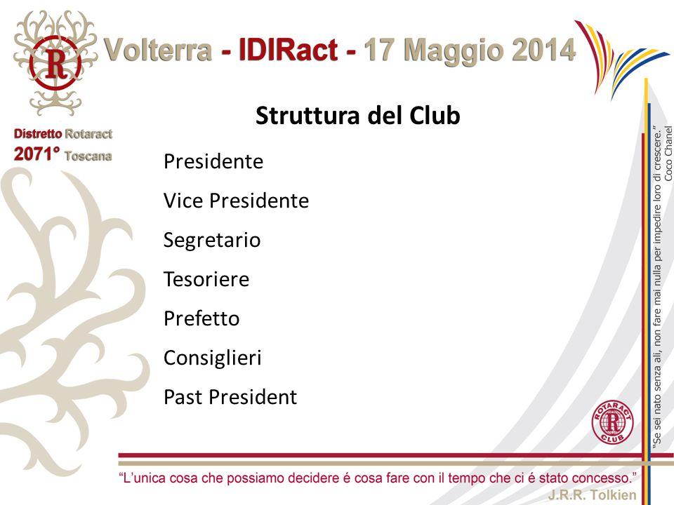 Struttura del Club Presidente Vice Presidente Segretario Tesoriere Prefetto Consiglieri Past President