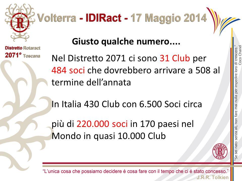 Giusto qualche numero.... In Italia 430 Club con 6.500 Soci circa più di 220.000 soci in 170 paesi nel Mondo in quasi 10.000 Club Nel Distretto 2071 c