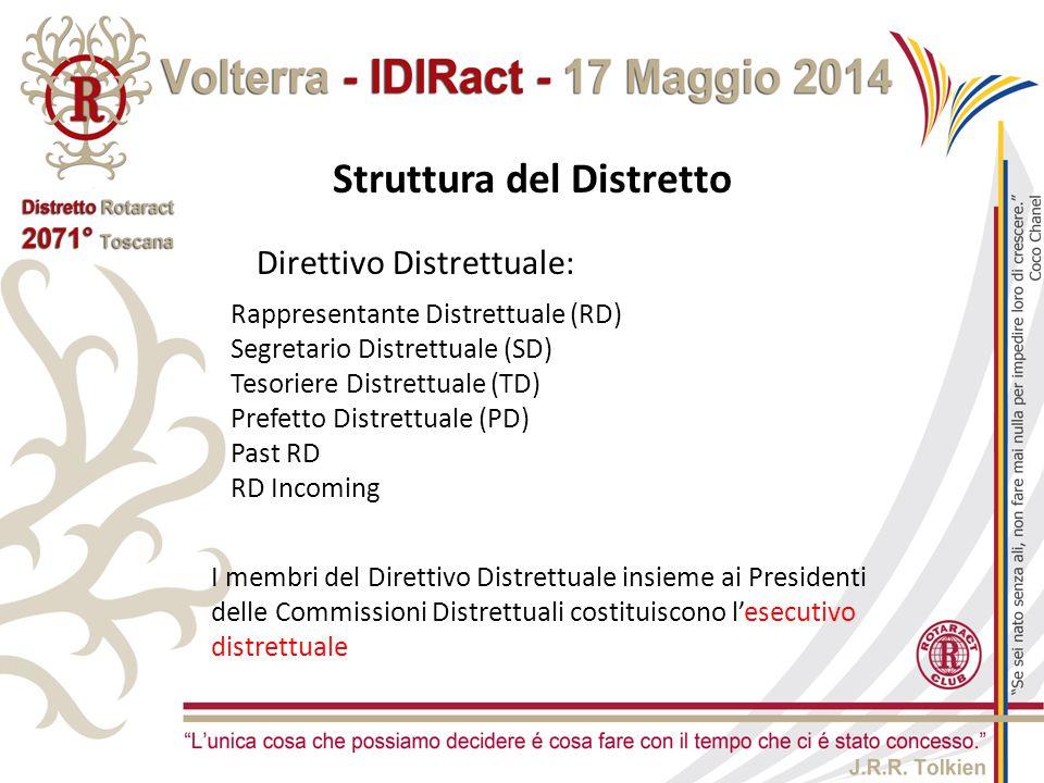 Struttura del Distretto Direttivo Distrettuale: I membri del Direttivo Distrettuale insieme ai Presidenti delle Commissioni Distrettuali costituiscono