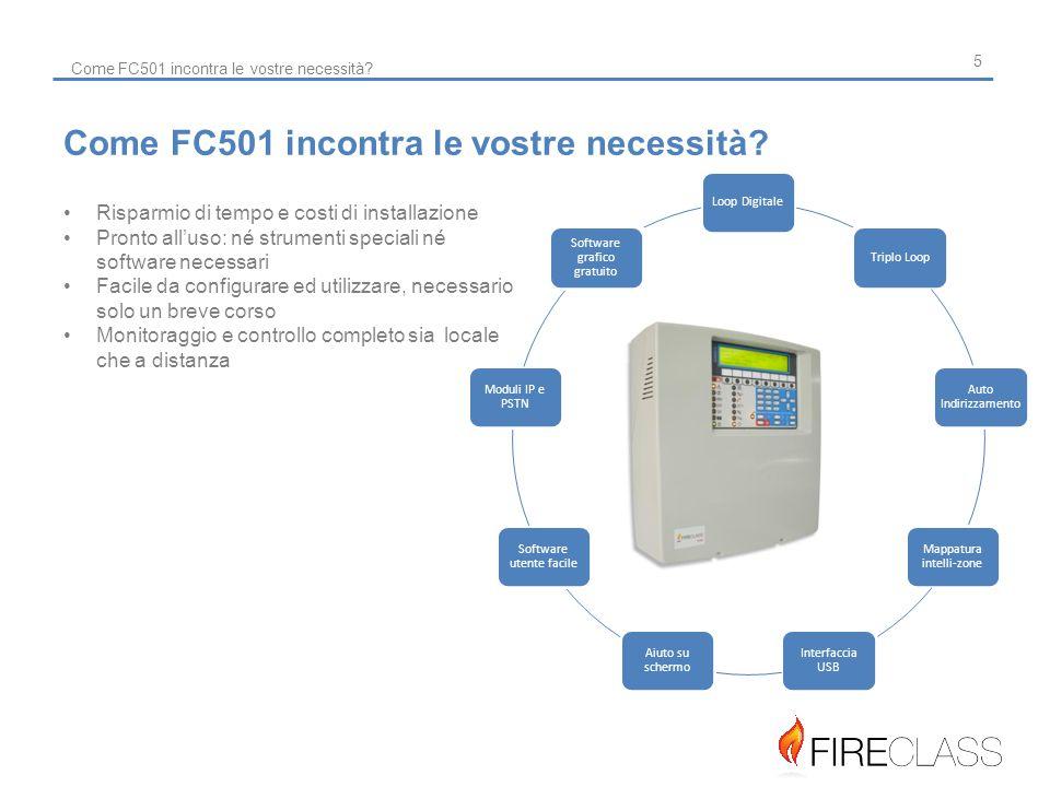 Come FC501 incontra le vostre necessità.