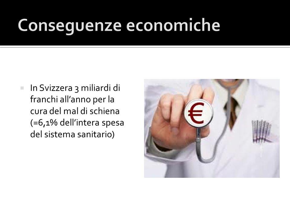 In Svizzera 3 miliardi di franchi all'anno per la cura del mal di schiena (=6,1% dell'intera spesa del sistema sanitario)