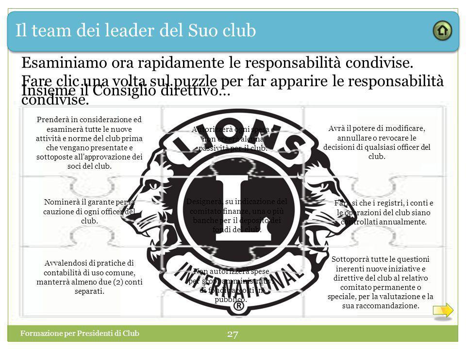 Il team dei leader del Suo club Esaminiamo ora rapidamente le responsabilità condivise.