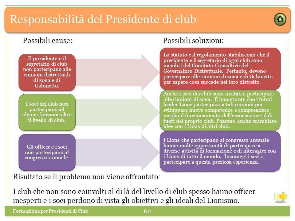 Responsabilità del Presidente di club Formazione per Presidenti di Club 62 Il presidente e il segretario di club non partecipano alle riunioni distrettuali di zona e di Gabinetto.