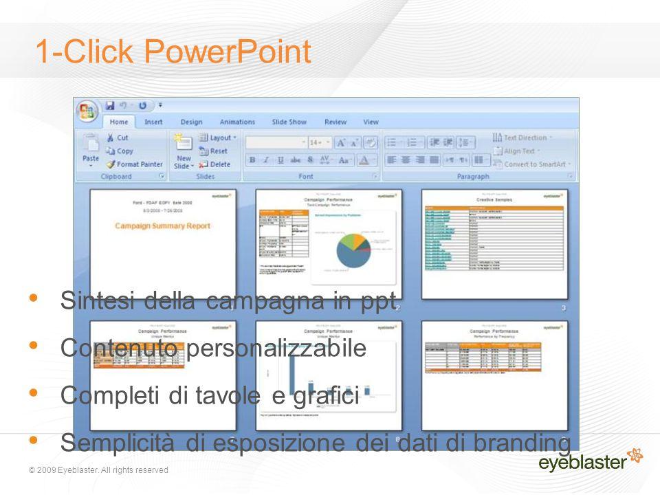 1-Click PowerPoint Sintesi della campagna in ppt Contenuto personalizzabile Completi di tavole e grafici Semplicità di esposizione dei dati di branding