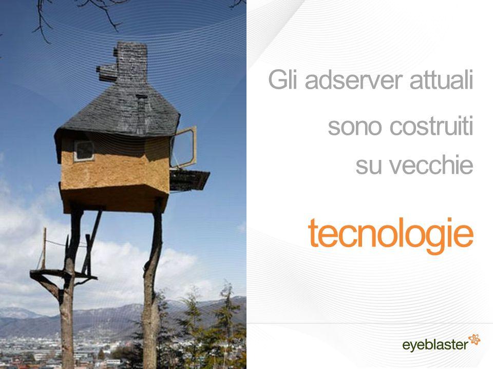 © 2009 Eyeblaster. All rights reserved Open Workflow Tool avanzati e processi che lavorano con te