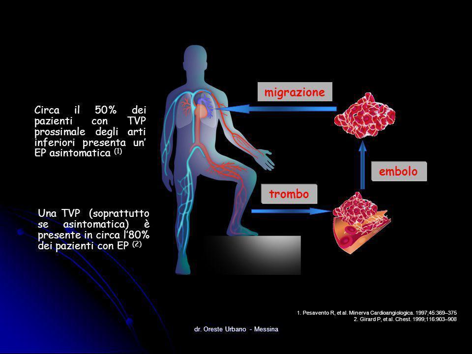dr.Oreste Urbano - Messina Il TEV insiste in circa il 15% di tutti i pazienti affetti da cancro.