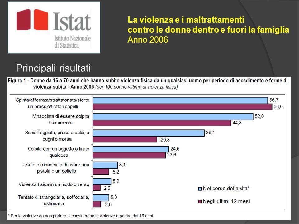 La violenza e i maltrattamenti contro le donne dentro e fuori la famiglia Anno 2006 Principali risultati