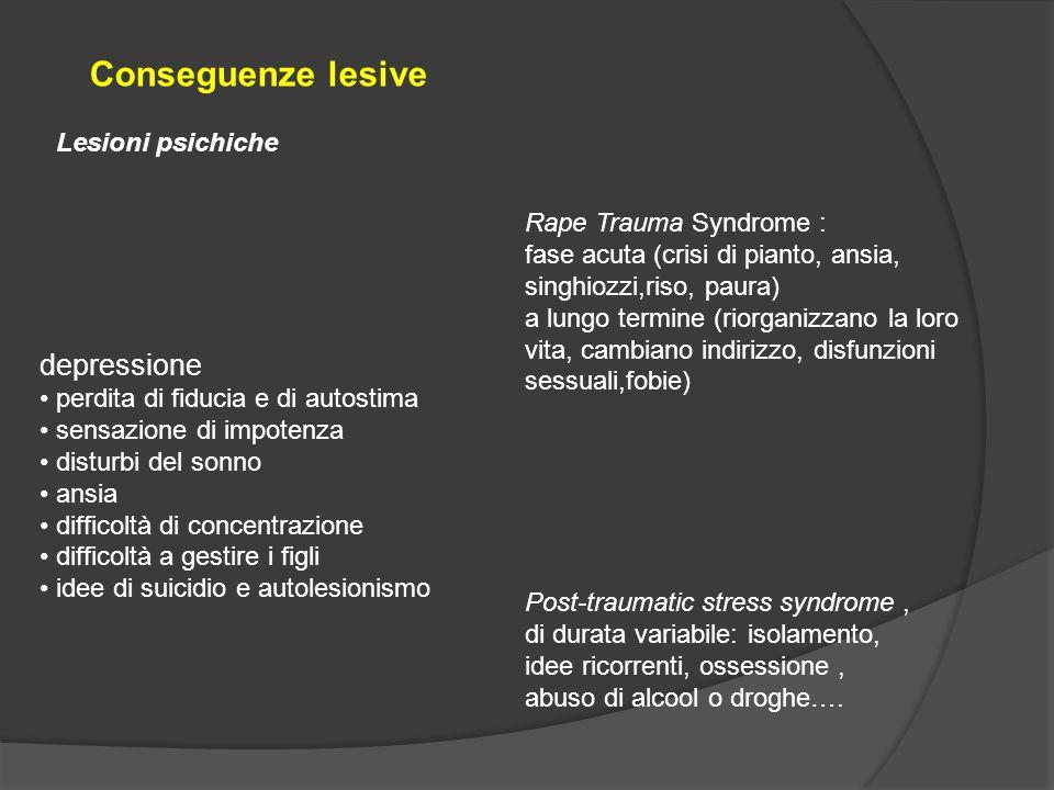 Lesioni psichiche depressione perdita di fiducia e di autostima sensazione di impotenza disturbi del sonno ansia difficoltà di concentrazione difficol