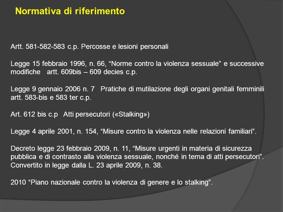 """Artt. 581-582-583 c.p. Percosse e lesioni personali Legge 15 febbraio 1996, n. 66, """"Norme contro la violenza sessuale"""" e successive modifiche artt. 60"""